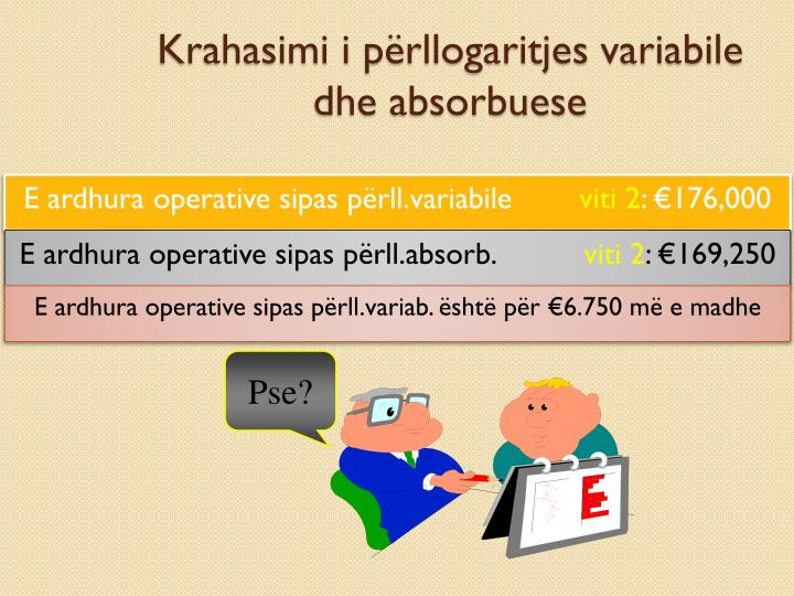 Krahasimi i përllogaritjes variabile dhe absorbuese