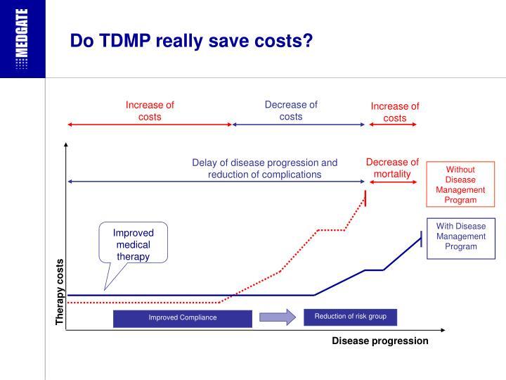 Decrease of costs
