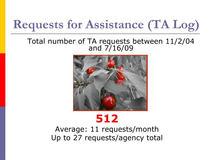 Requests for Assistance (TA Log)