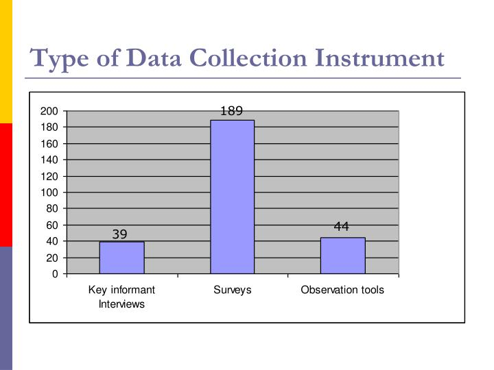 Type of Data Collection Instrument