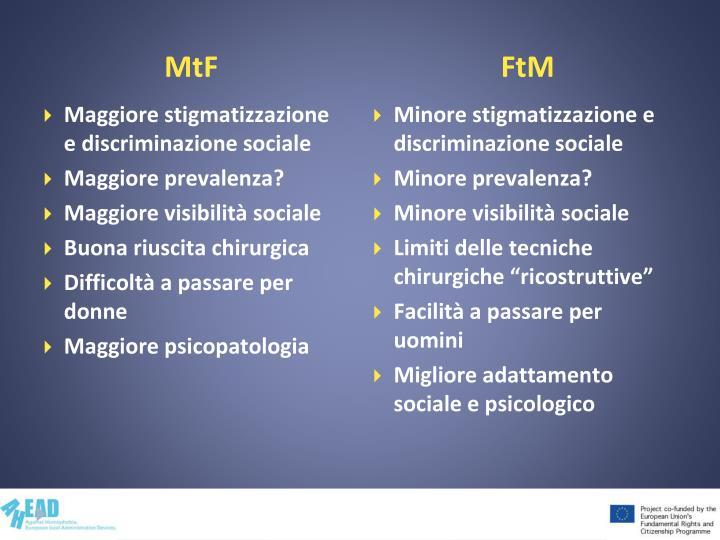 MtF                                       FtM