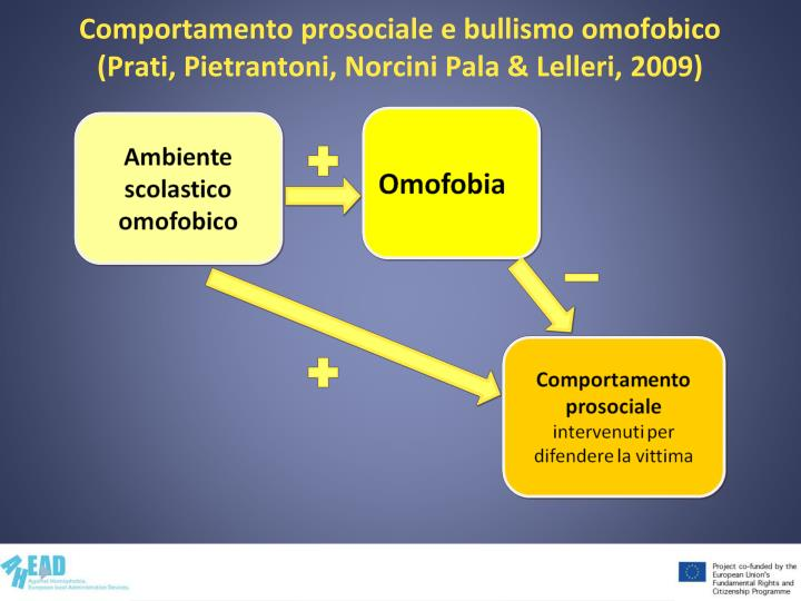 Comportamento prosociale e bullismo omofobico (Prati, Pietrantoni, Norcini Pala & Lelleri, 2009)