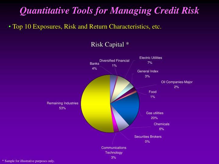 Risk Capital *
