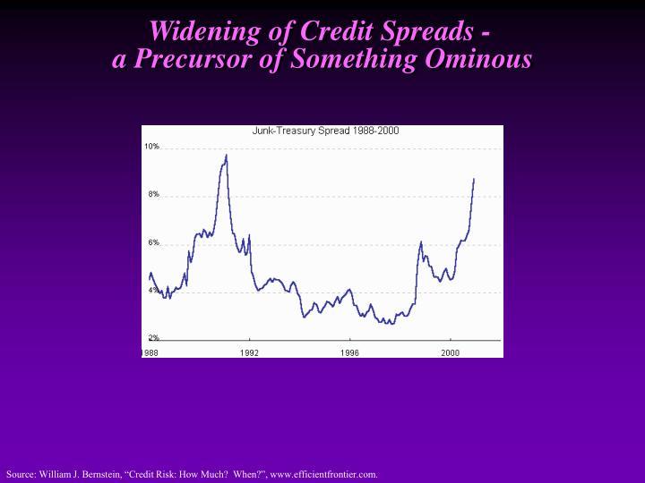 "Source: William J. Bernstein, ""Credit Risk: How Much?  When?"", www.efficientfrontier.com."