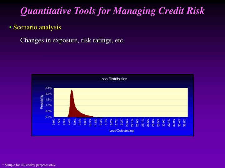 Quantitative Tools for Managing Credit Risk