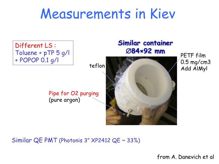 Measurements in Kiev