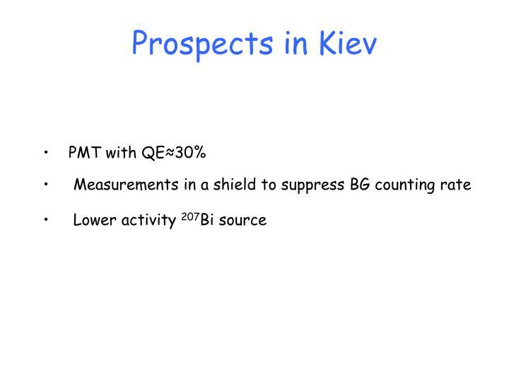 Prospects in Kiev