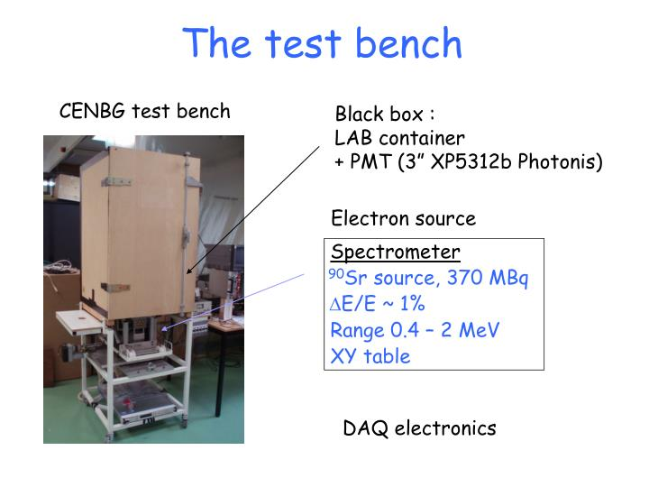 The test bench