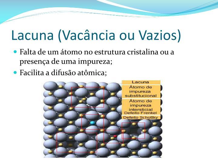 Lacuna (Vacância ou Vazios)