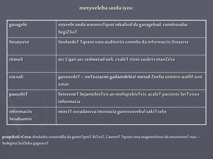 metyveleba unda iyos: