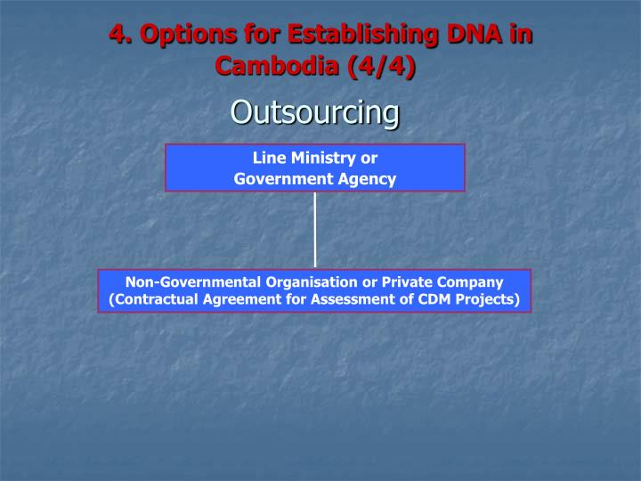 4. Options for Establishing DNA in Cambodia (4/4)
