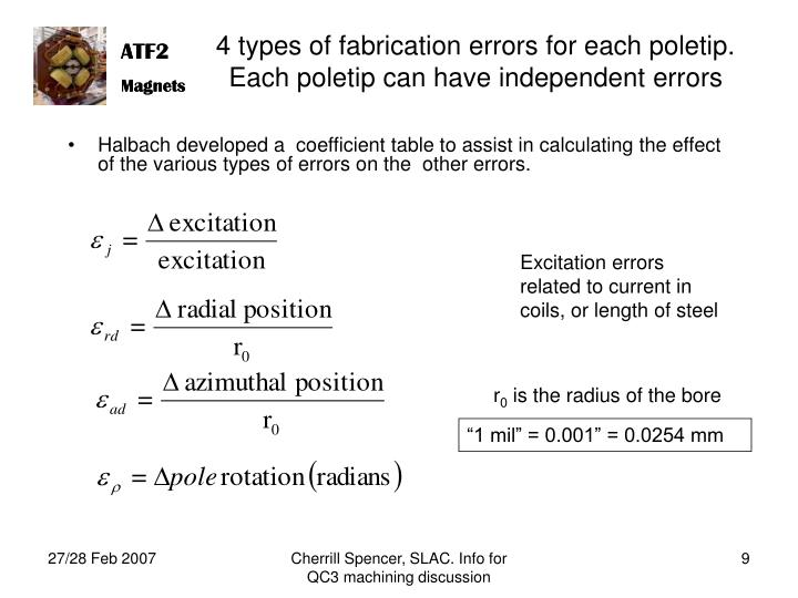 4 types of fabrication errors for each poletip.