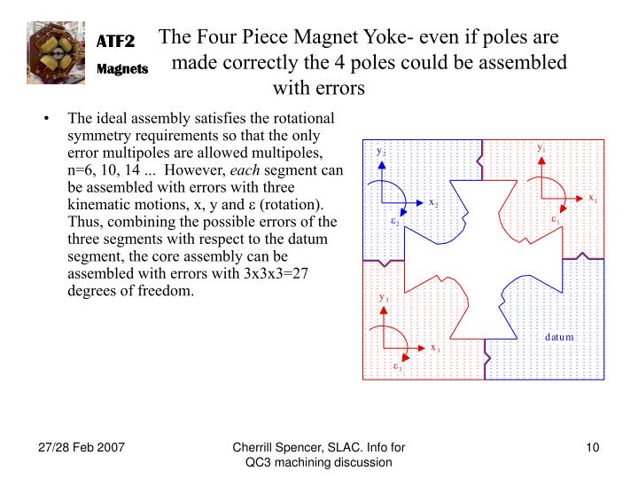 The Four Piece Magnet Yoke- even if poles are