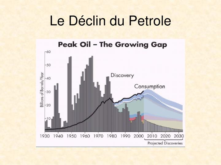 Le Dclin du Petrole