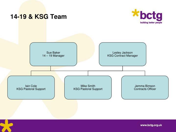 14-19 & KSG Team
