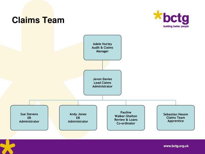 Claims Team