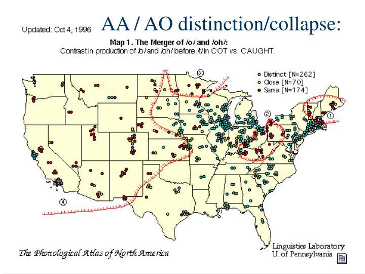 AA / AO distinction/collapse: