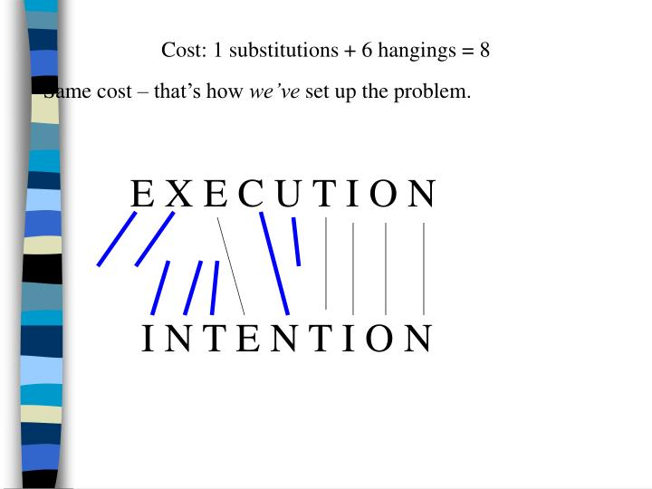Cost: 1 substitutions + 6 hangings = 8