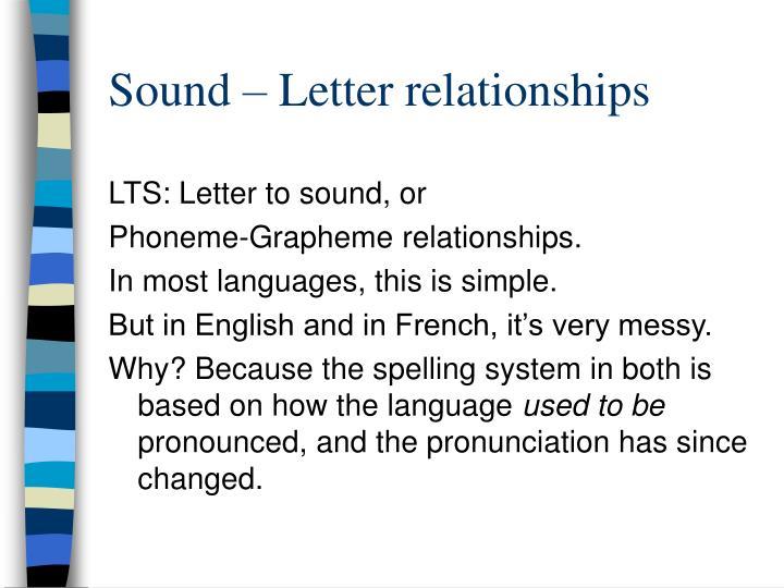 Sound – Letter relationships