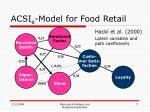 acsi e model for food retail