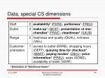 data special cs dimensions