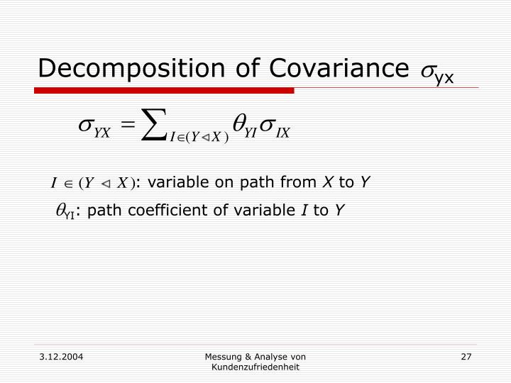Decomposition of Covariance