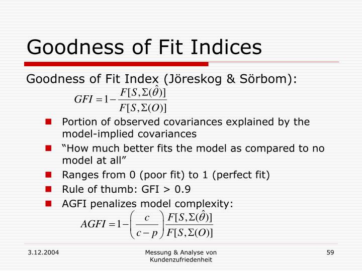 Goodness of Fit Indices