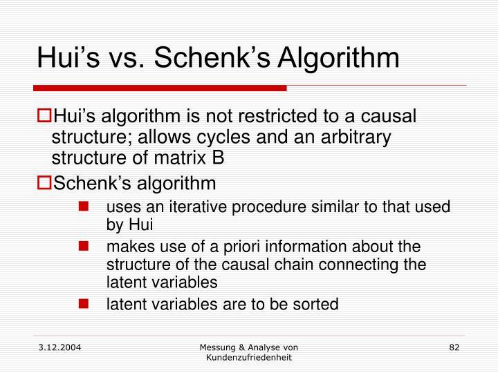 Hui's vs. Schenk's Algorithm