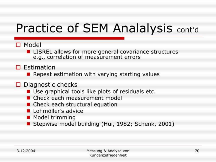 Practice of SEM Analalysis