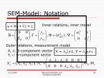 sem model notation
