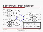 sem model path diagram