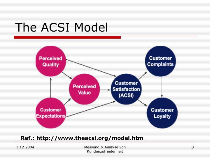 The ACSI Model