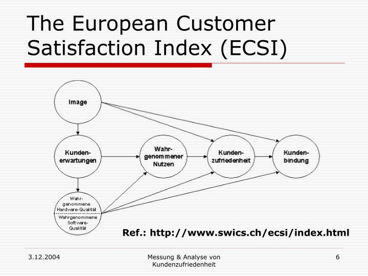 The European Customer Satisfaction Index (ECSI)