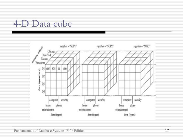 4-D Data cube
