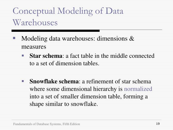 Conceptual Modeling of Data Warehouses