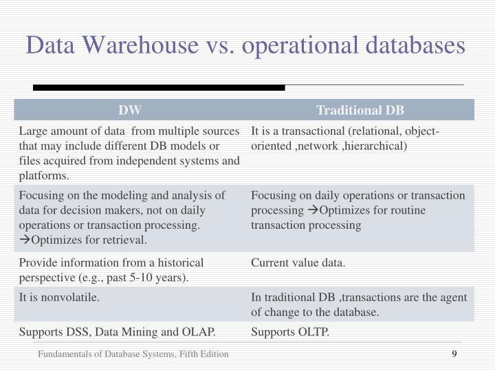 Data Warehouse vs. operational databases