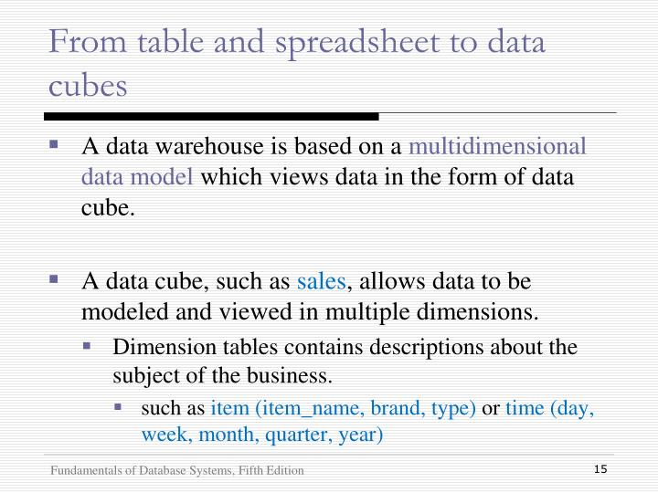 From table and spreadsheet to data cubes