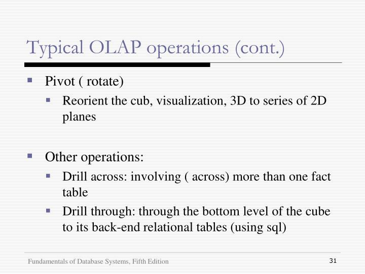 Typical OLAP operations (cont.)