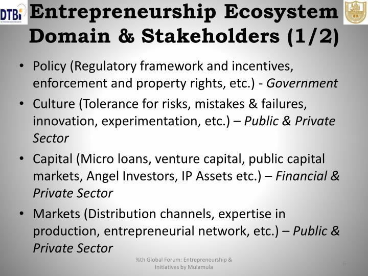 Entrepreneurship Ecosystem Domain & Stakeholders (1/2)