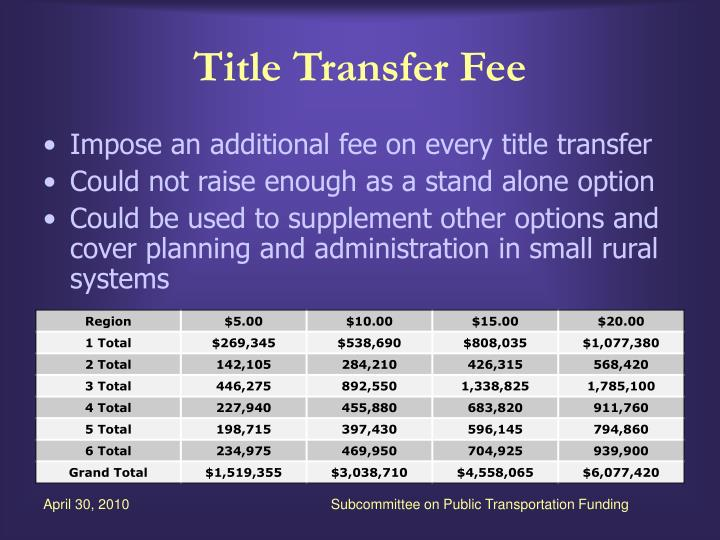 Title Transfer Fee