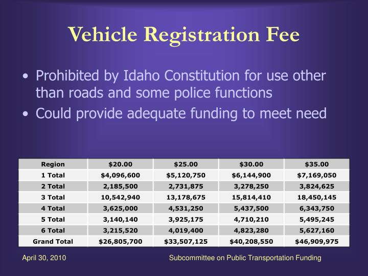 Vehicle Registration Fee