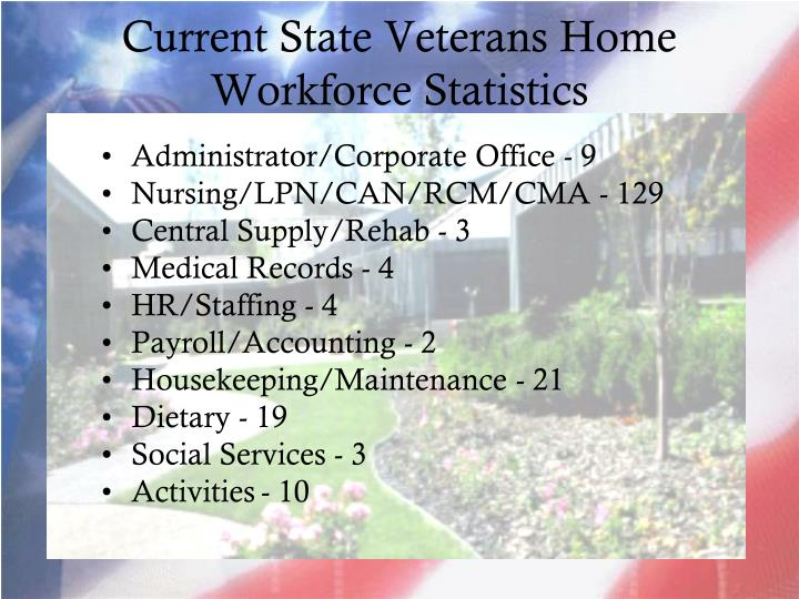 Current State Veterans Home Workforce Statistics