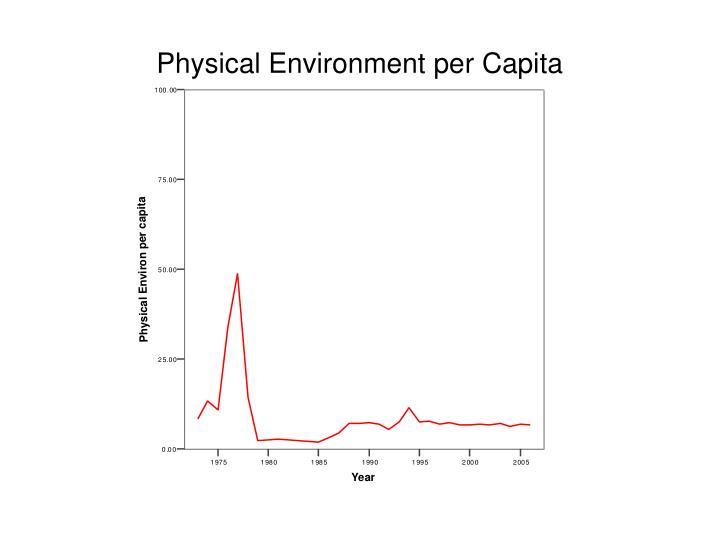 Physical Environment per Capita