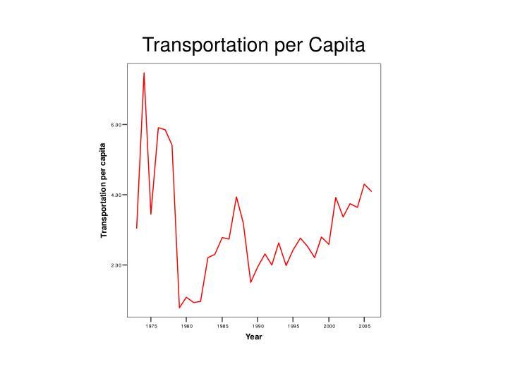 Transportation per Capita