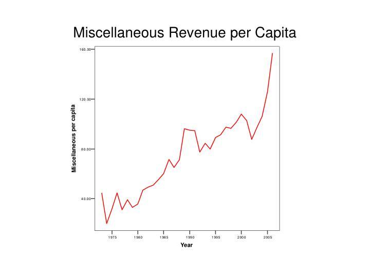 Miscellaneous Revenue per Capita
