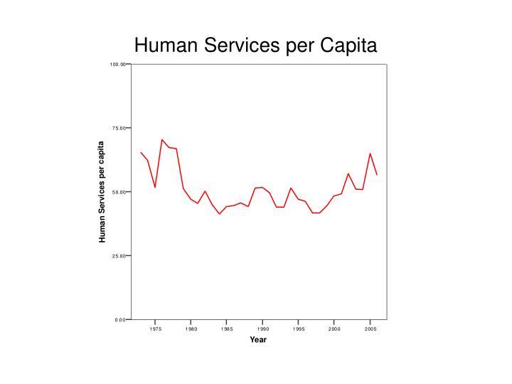 Human Services per Capita