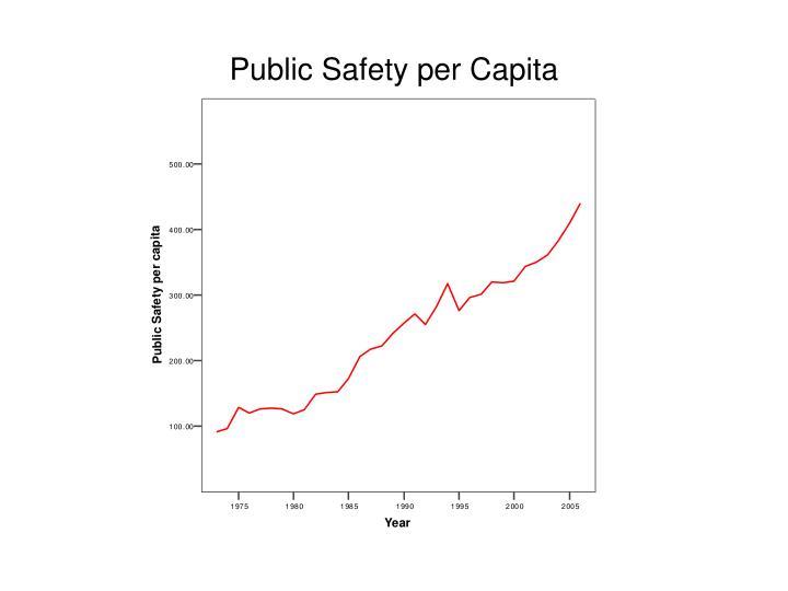 Public Safety per Capita