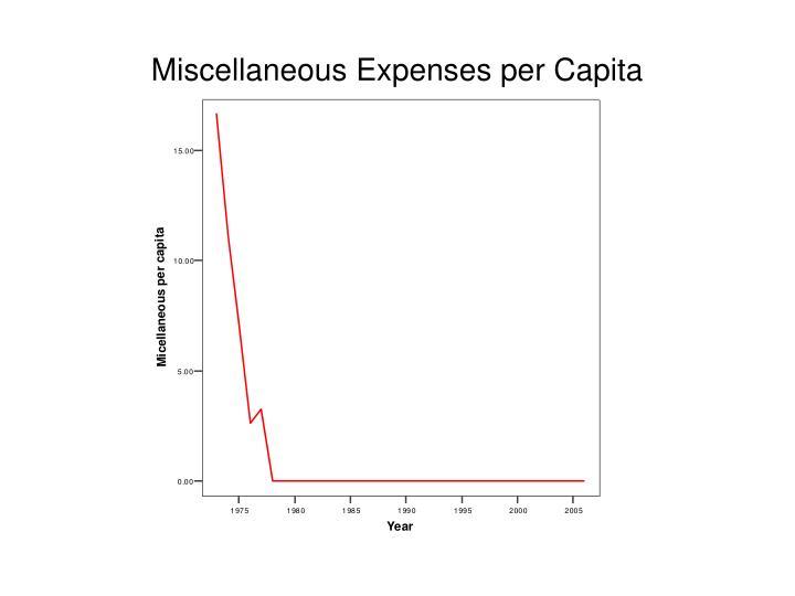Miscellaneous Expenses per Capita