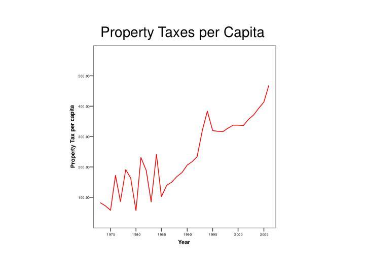 Property Taxes per Capita