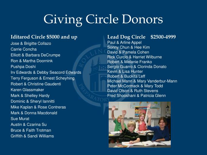 Giving Circle Donors
